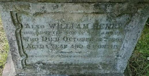 William Henry Johnson